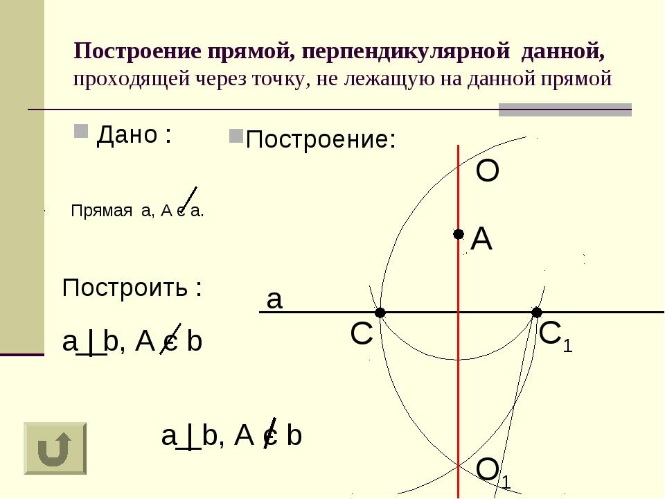 Построение прямой, перпендикулярной данной, проходящей через точку, не лежащу...
