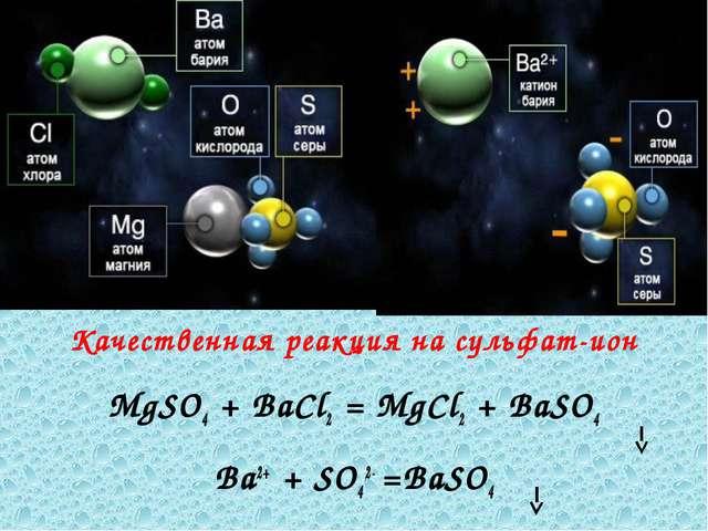 Качественная реакция на сульфат-ион MgSO4 + BaCl2 = MgCl2 + BaSO4 Ba2+ + SO42...