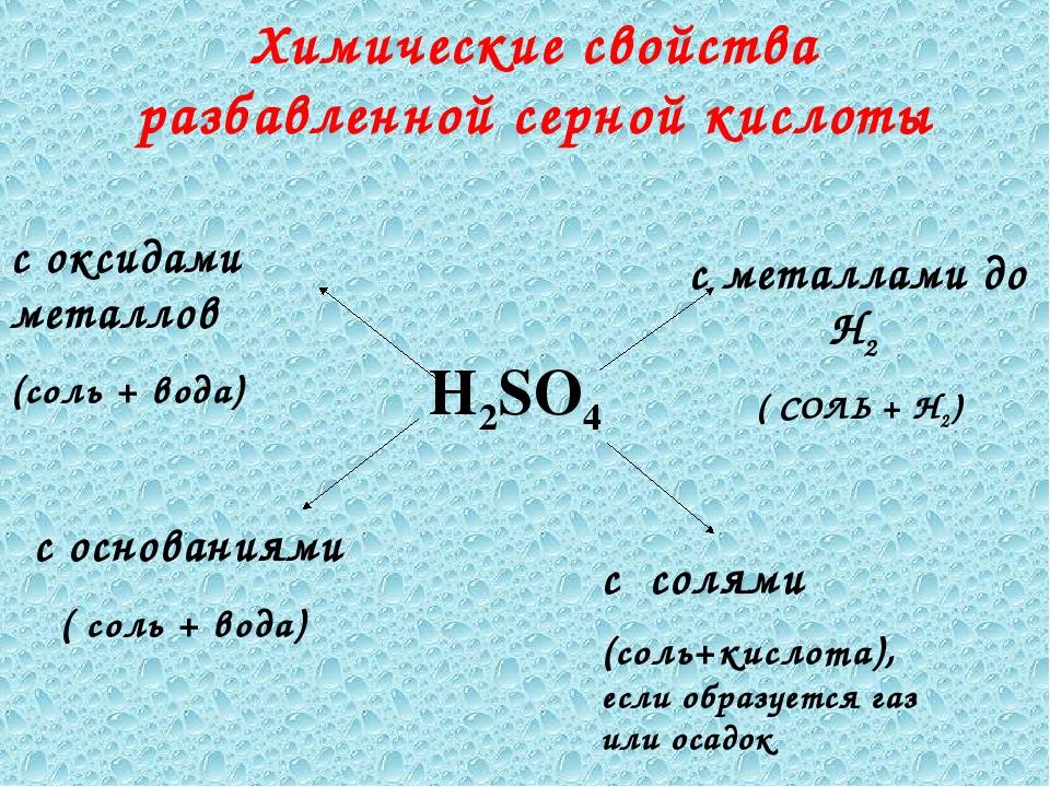 Химические свойства разбавленной серной кислоты H2SO4 с металлами до Н2 ( СОЛ...