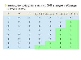 по таблице видим, что наименьшая «область действия» у первого выражения, пои