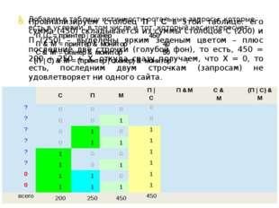 Решение (вариант 3, через диаграммы): Для сокращения записи обозначим через
