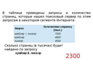 http://kpolyakov.narod.ru/ В презентации использованы материалы с сайта Продо