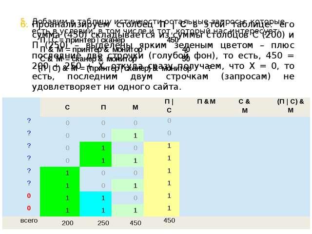 Решение (вариант 3, через диаграммы): Для сокращения записи обозначим через...