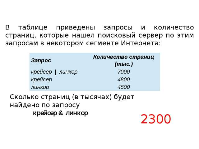 http://kpolyakov.narod.ru/ В презентации использованы материалы с сайта Продо...