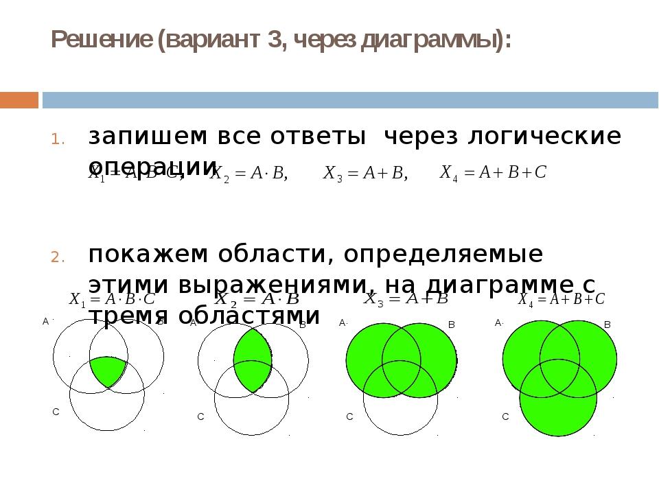 сравнивая диаграммы, находим последовательность областей в порядке увеличения...