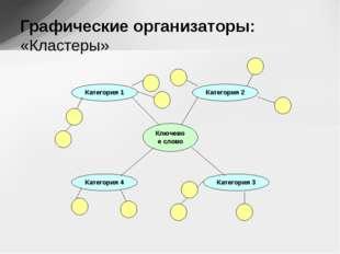 Графические организаторы:  «Кластеры» Ключевое слово Категория 1 Категория