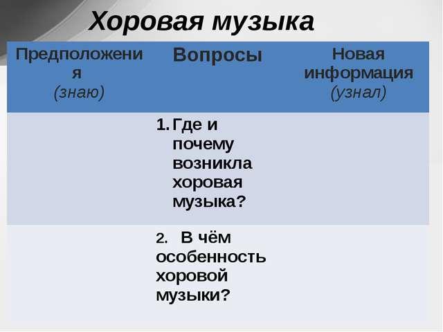 Хоровая музыка Предположения (знаю) Вопросы Новая информация (узнал) Где и по...