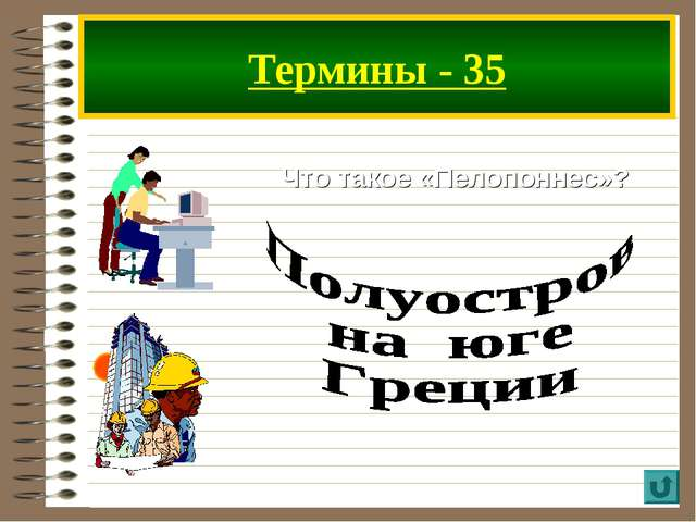 Термины - 35 Что такое «Пелопоннес»?
