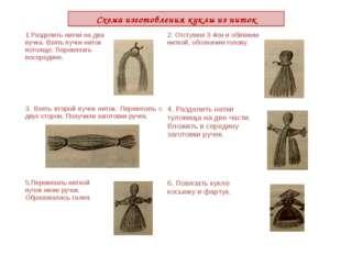 Схема изготовления куклы из ниток 1.Разделитьнитки на два пучка.Взятьпучок ни