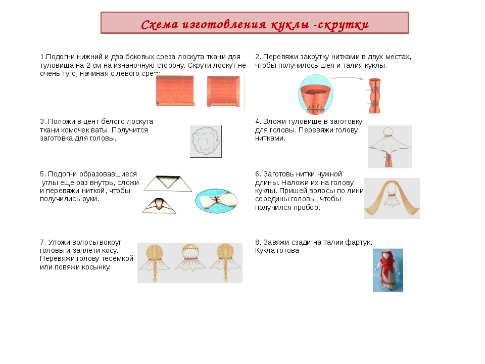 Схема изготовления куклы -скрутки 1.Подогнинижний и два боковых срезалоскутат...