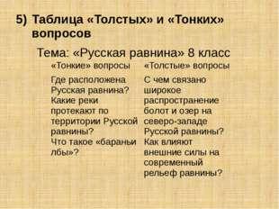 Таблица «Толстых» и «Тонких» вопросов Тема: «Русская равнина» 8 класс «Тонкие