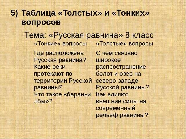 Таблица «Толстых» и «Тонких» вопросов Тема: «Русская равнина» 8 класс «Тонкие...
