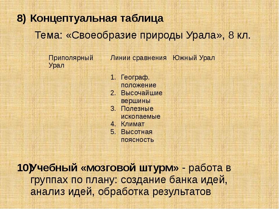 Концептуальная таблица Тема: «Своеобразие природы Урала», 8 кл. Учебный «мозг...