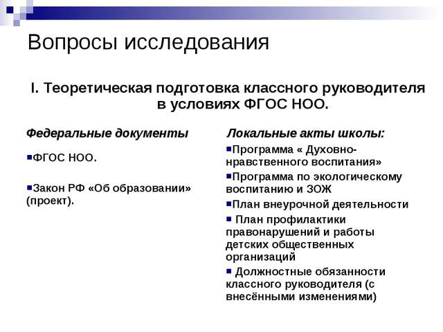 Вопросы исследования I. Теоретическая подготовка классного руководителя в усл...