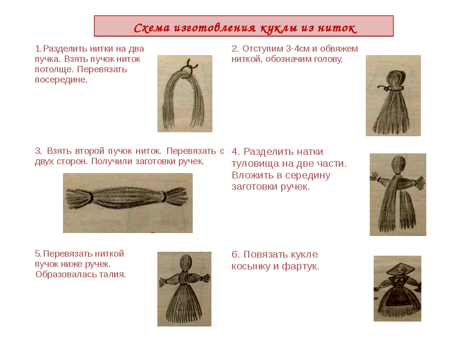 Схема изготовления куклы из ниток 1.Разделитьнитки на два пучка.Взятьпучок ни...