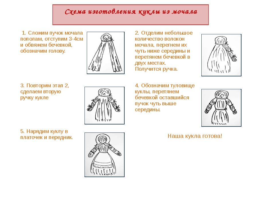 Схема изготовления куклы из мочала 1. Сложим пучок мочала пополам, отступим 3...
