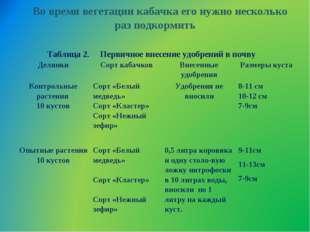 Во время вегетации кабачка его нужно несколько раз подкормить Таблица 2. П