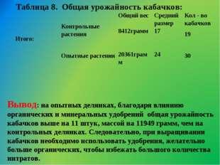 Таблица 8. Общая урожайность кабачков: Вывод: на опытных делянках, благодаря