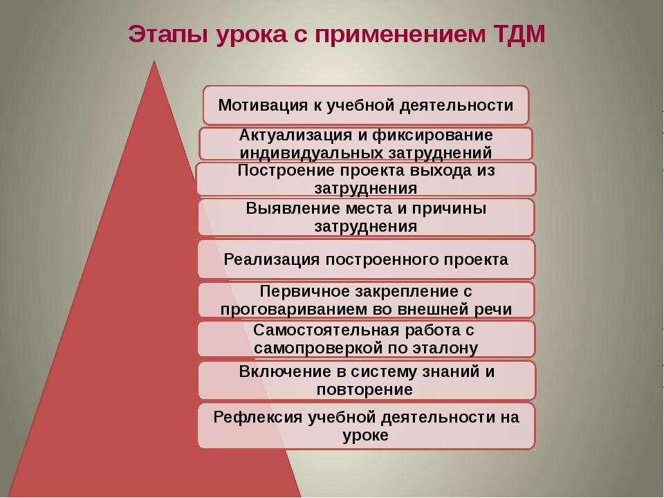 Этапы урока с применением ТДМ
