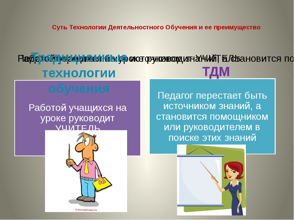 Суть Технологии Деятельностного Обучения и ее преимущество Традиционные техно...