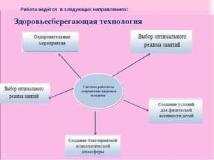 Здоровьесберегающая технология Работа ведётся в следующих направлениях: Систе