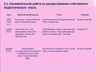 5.3. Систематическая работа по распространению собственного педагогического о