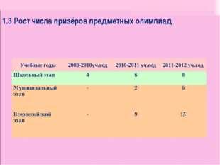 1.3 Рост числа призёров предметных олимпиад . Учебные годы2009-2010уч.год20