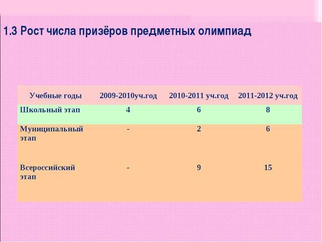 1.3 Рост числа призёров предметных олимпиад . Учебные годы2009-2010уч.год20...