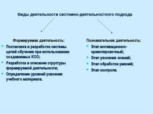 Виды деятельности системно-деятельностного подхода Формируемая деятельность: