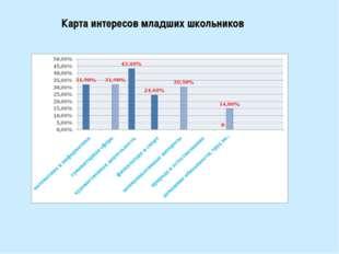 Карта интересов младших школьников