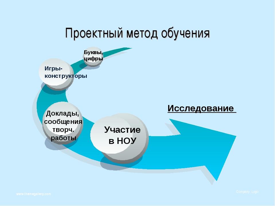 Company Logo www.themegallery.com Проектный метод обучения Исследование Участ...
