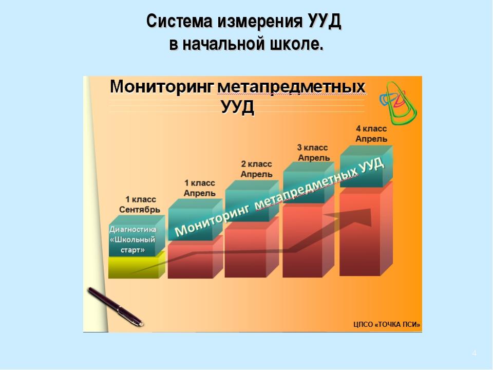 Система измерения УУД в начальной школе. 4