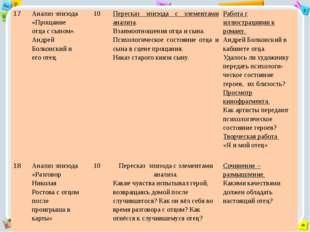 17 Анализ эпизода «Прощание отца с сыном». Андрей Болконский и его отец. 10 П
