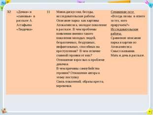 32 «Дочки» и «сыновья» в рассказе А. Астафьева «Людочка» 11 Мини-дискуссии, б