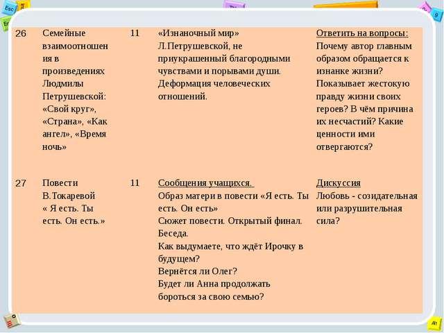 26 Семейные взаимоотношения в произведениях Людмилы Петрушевской: «Свой круг»...