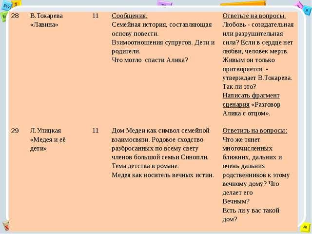 28 В.Токарева«Лавина» 11 Сообщения. Семейная история, составляющая основу пов...