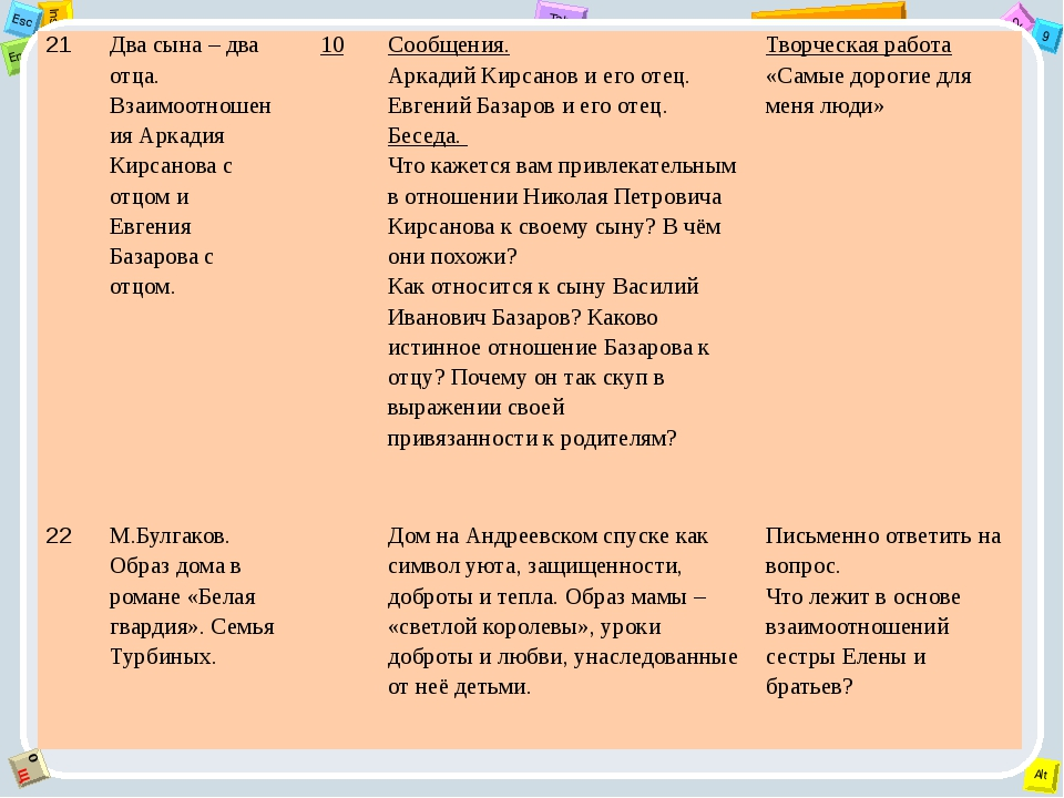 21 Два сына – два отца. Взаимоотношения Аркадия Кирсанова с отцом и Евгения Б...