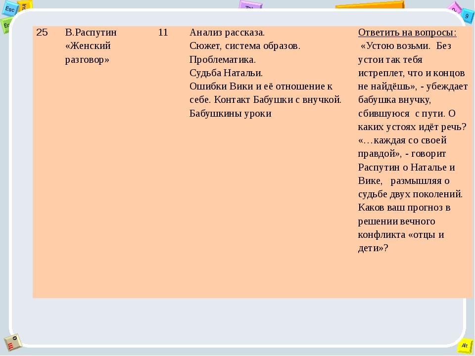 25 В.Распутин«Женский разговор» 11 Анализ рассказа. Сюжет, система образов. П...