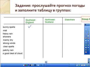 Задание: прослушайте прогноз погоды и заполните таблицу в группах: