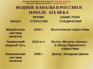 ВОДНЫЕ КАНАЛЫ В РОССИИ В НАЧАЛЕ XIX ВЕКА Образовательный портал Мой университ