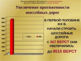Увеличение протяженности шоссейных дорог В ПЕРВОЙ ПОЛОВИНЕ XIX В. НАЧАЛИ СТРО