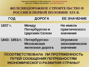 ЖЕЛЕЗНОДОРОЖНОЕ СТРОИТЕЛЬСТВО В РОССИИ В ПЕРВОЙ ПОЛОВИНЕ XIX В. СООТВЕТСТВОВА