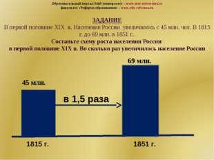 ЗАДАНИЕ В первой половине XIX в. Население России увеличилось с 45 млн. чел.