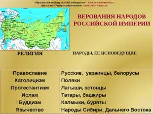 ВЕРОВАНИЯ НАРОДОВ РОССИЙСКОЙ ИМПЕРИИ Православие Католицизм Протестантизм Исл