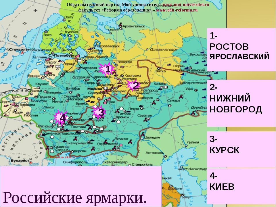 2 4 3 1 1- РОСТОВ ЯРОСЛАВСКИЙ 2- НИЖНИЙ НОВГОРОД 3- КУРСК 4- КИЕВ Российские...
