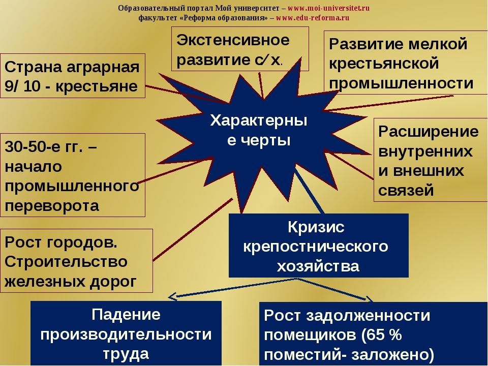 Характерные черты Страна аграрная 9/ 10 - крестьяне Экстенсивное развитие с∕...