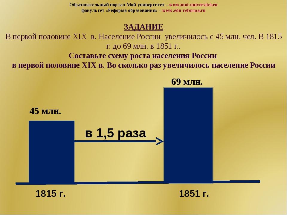 ЗАДАНИЕ В первой половине XIX в. Население России увеличилось с 45 млн. чел....