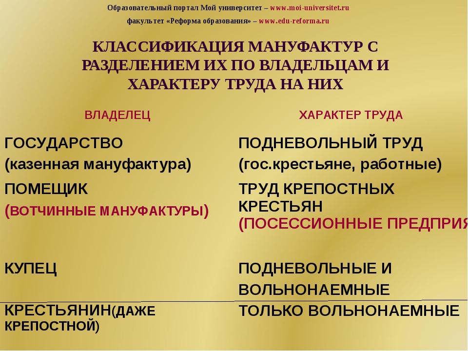 КЛАССИФИКАЦИЯ МАНУФАКТУР С РАЗДЕЛЕНИЕМ ИХ ПО ВЛАДЕЛЬЦАМ И ХАРАКТЕРУ ТРУДА НА...