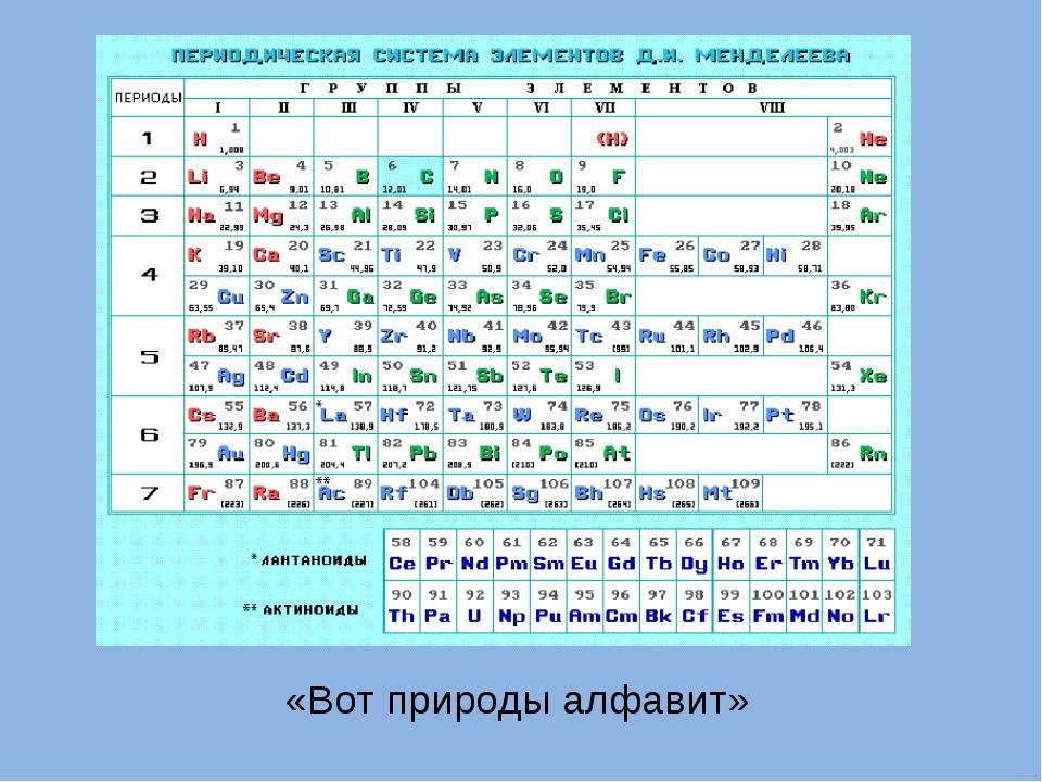 «Вот природы алфавит»