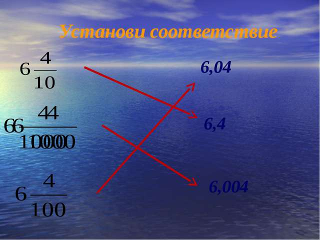 Установи соответствие 6,04 6,4 6,004